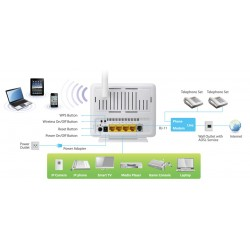 Modem-router ADSL 2+ wireless n150 (AR-7186WNA)